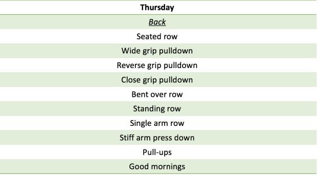 NOV - Thursday